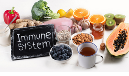 Strengthening your immune system against infections
